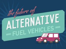The Future of Alternative Fuel Vehicles - An Infographic A Mum Reviews