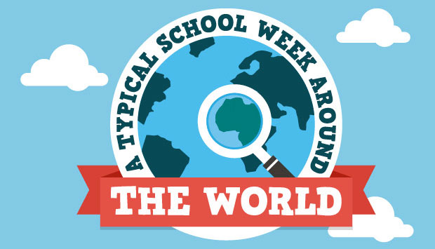Back To School - A Typical School Week Around The World A Mum Reviews