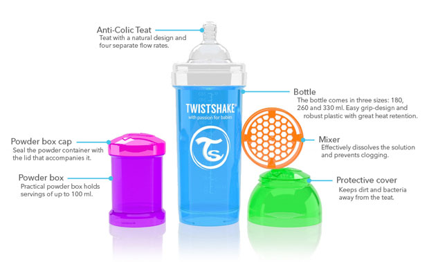 Twistshake Baby Bottle Review A New Generation Of Baby