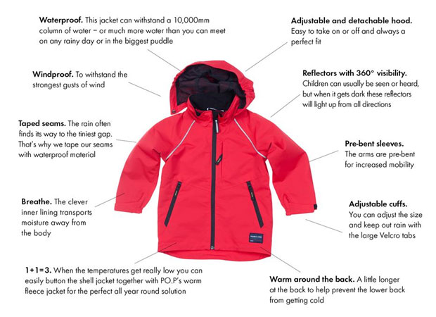 Probably The Best Designed School Coat in The World A Mum Reviews
