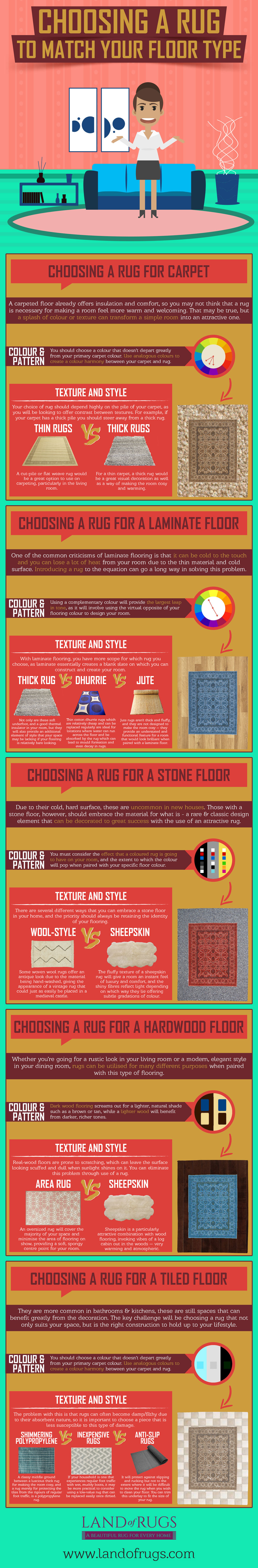 How to Choose a Rug That Matches Your Floor Type A Mum Reviews