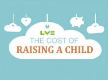 Cost of raising a child A Mum Reviews