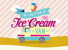 The Evolution of the Ice Cream Van in Britain - An Infographic A Mum Reviews