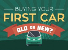 Buying Your First Car - Old or New? A Mum Reviews