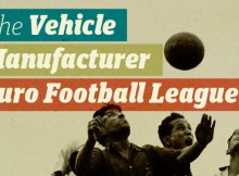 Vehicle Manufacturer Euro Football League Infographic A Mum Reviews