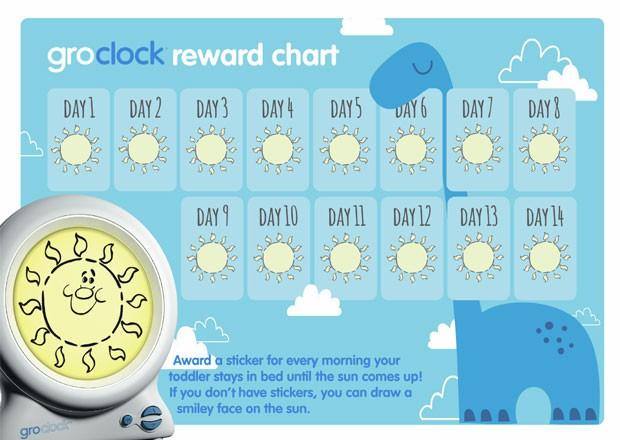 Gro Clock Review - Our Sleep Training Experience A Mum Reviews