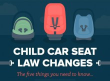 Child Car Seat Law Changes: The 5 Things You Need to Know A Mum Reviews