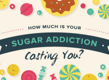 How Much is Your Sugar Addiction Costing You?