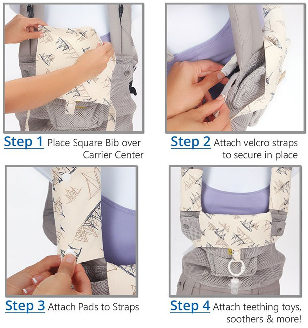 Review & Giveaway: 3-Piece Drool Protection for Baby Carriers A Mum Reviews