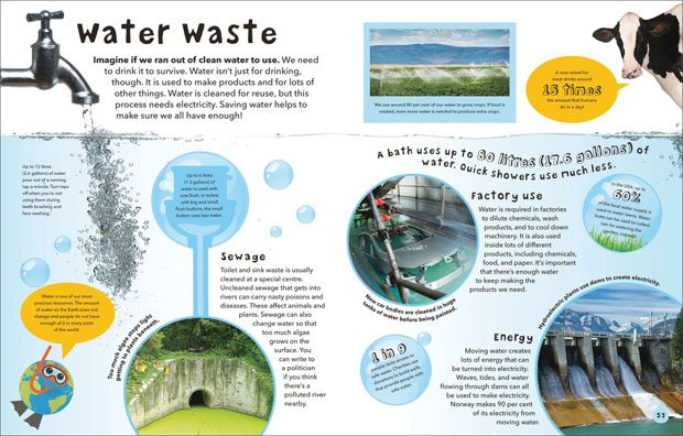 Book Review: What A Waste - Rubbish, Recycling, and Protecting Our Planet by Jess French A Mum Reviews
