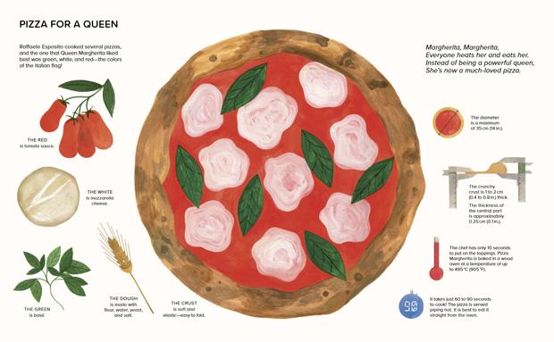 We Love Pizza